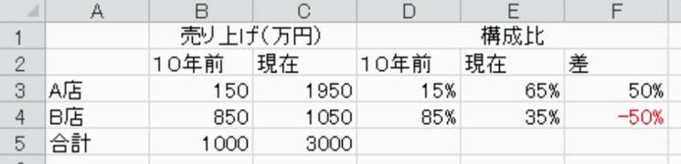 f:id:waenavi:20181028083114j:plain