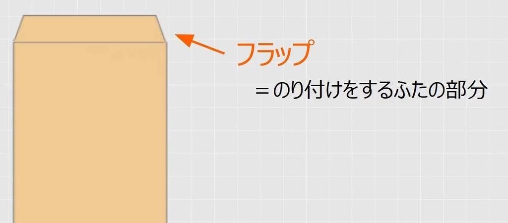 f:id:waenavi:20181101180153j:plain