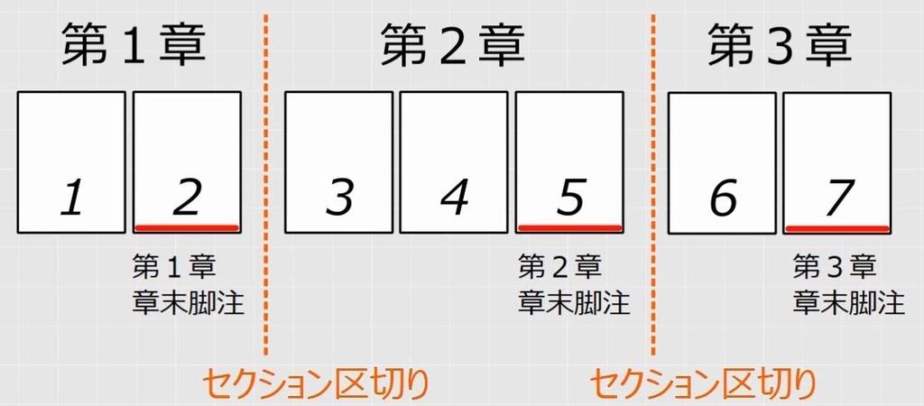 f:id:waenavi:20181105180258j:plain
