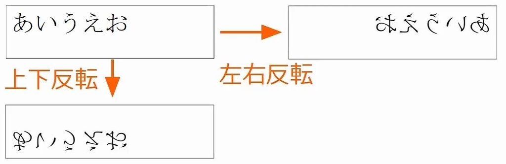 f:id:waenavi:20181109125359j:plain