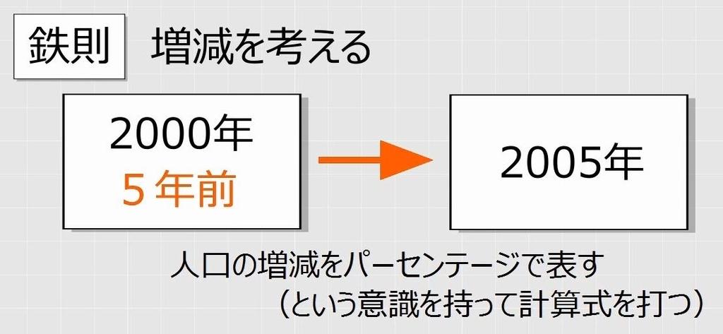 f:id:waenavi:20181116115326j:plain