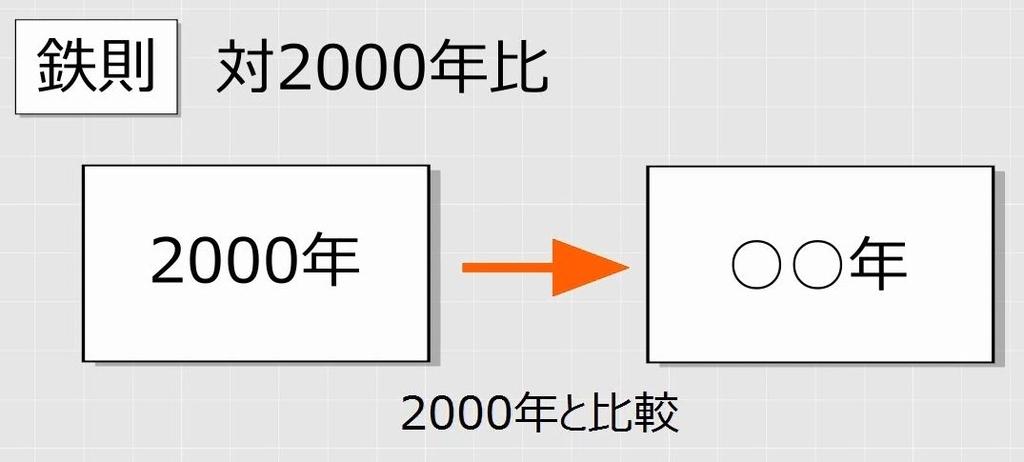 f:id:waenavi:20181116115340j:plain