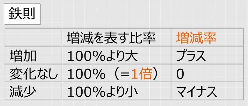 f:id:waenavi:20181116130215j:plain