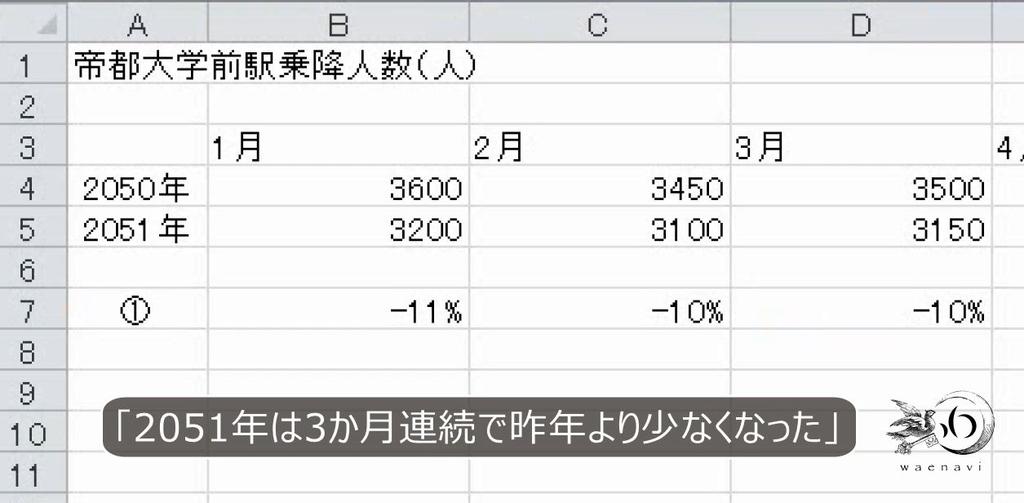 f:id:waenavi:20181116131801j:plain