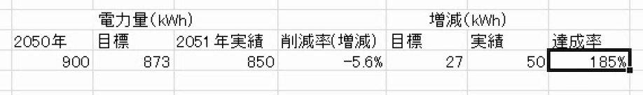 f:id:waenavi:20181116135348j:plain
