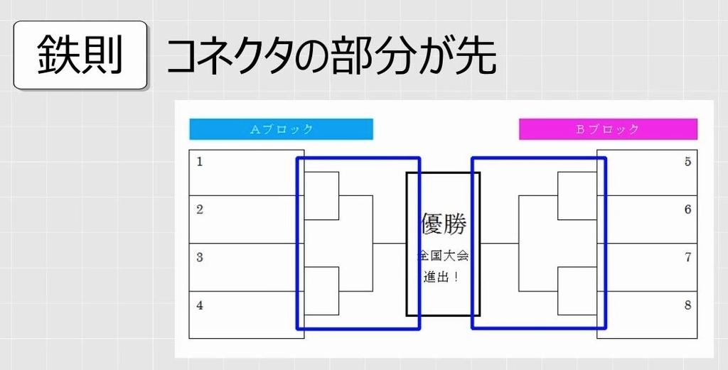 f:id:waenavi:20181116181844j:plain