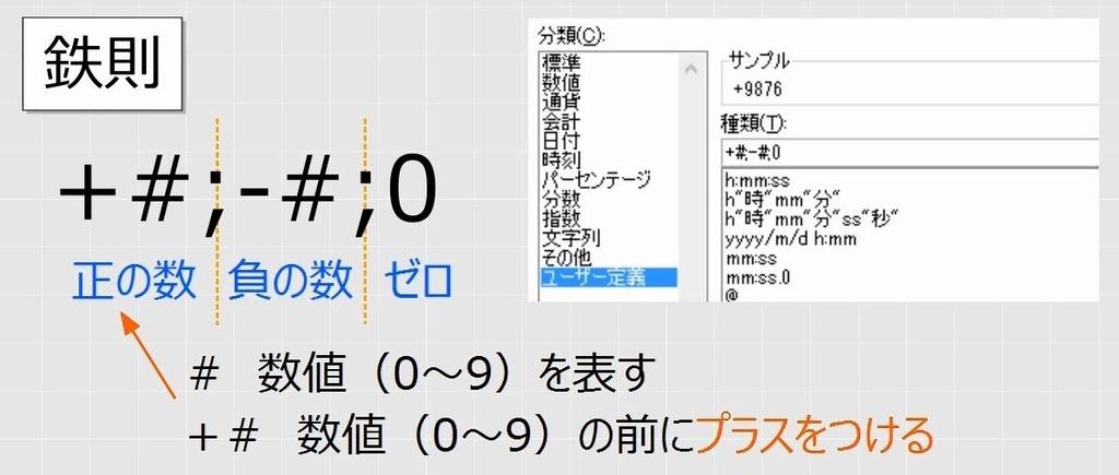 f:id:waenavi:20181117102422j:plain