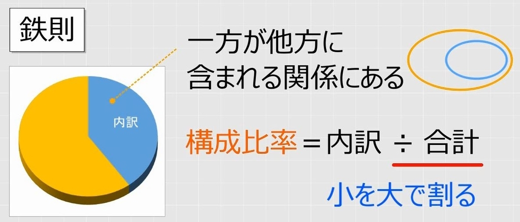 f:id:waenavi:20181118135702j:plain