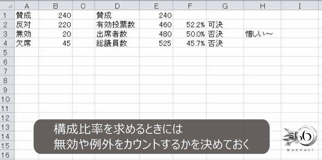 f:id:waenavi:20181118153201j:plain