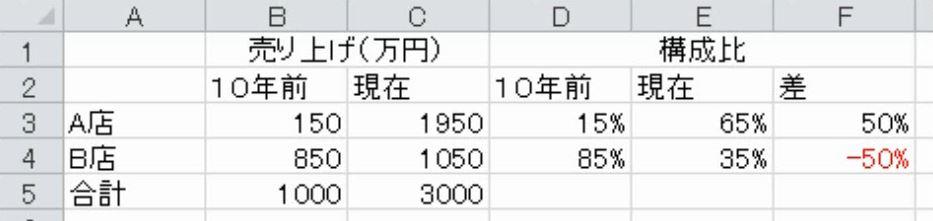 f:id:waenavi:20181209161648j:plain