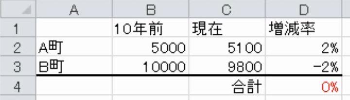 f:id:waenavi:20181209161835j:plain