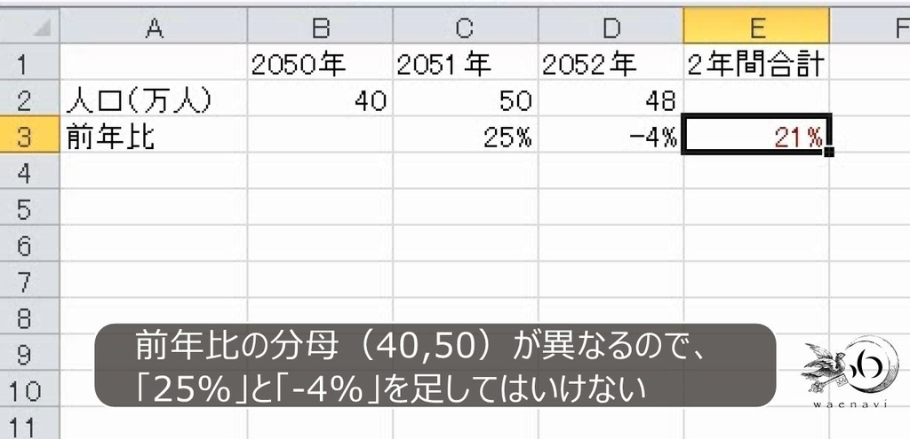 f:id:waenavi:20181209162459j:plain