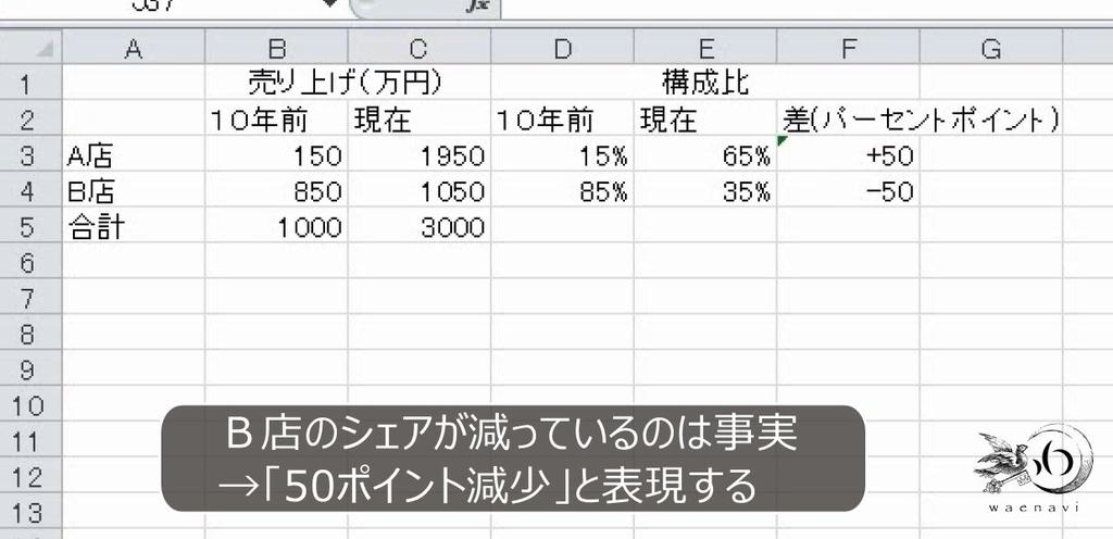 f:id:waenavi:20181209162516j:plain