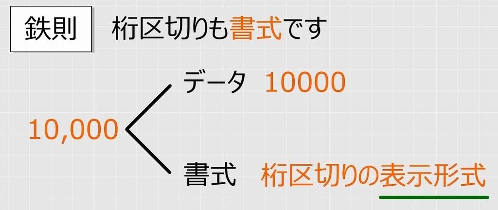 f:id:waenavi:20181216141742j:plain