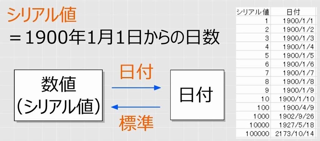 f:id:waenavi:20181217225603j:plain