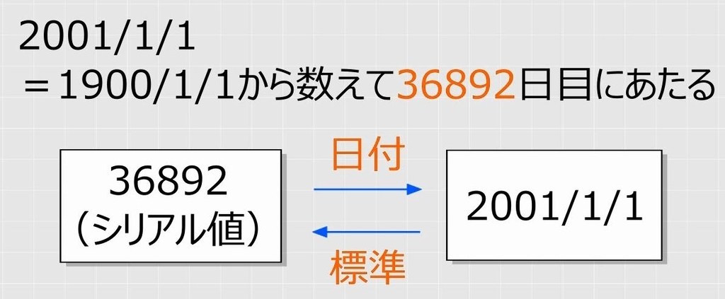 f:id:waenavi:20181217230401j:plain