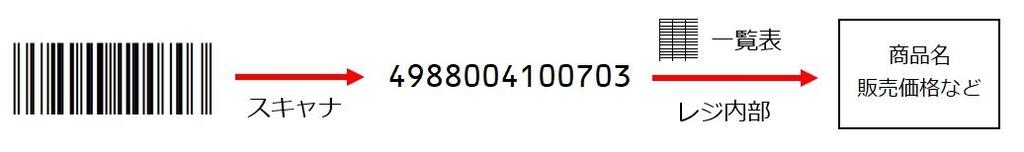 f:id:waenavi:20181223121343j:plain