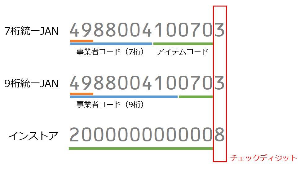 f:id:waenavi:20181223142826j:plain