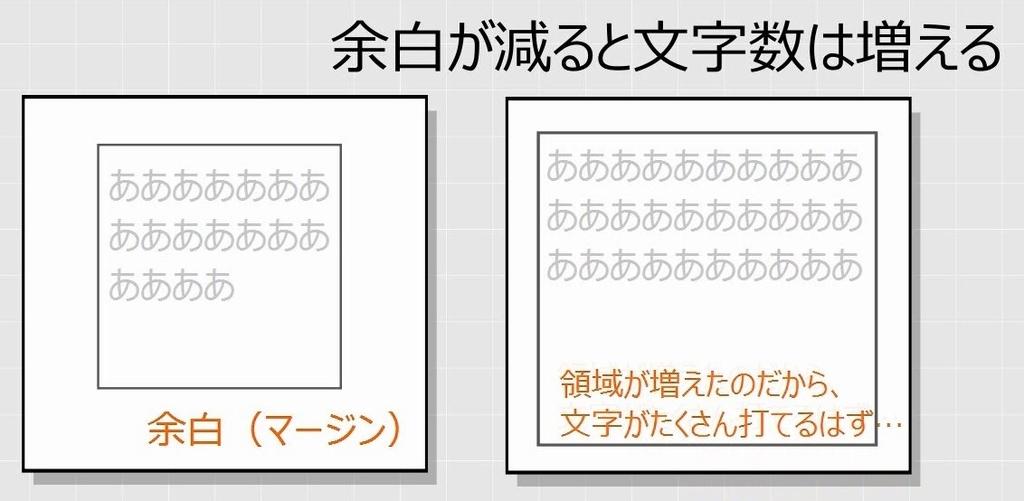 f:id:waenavi:20190105152909j:plain