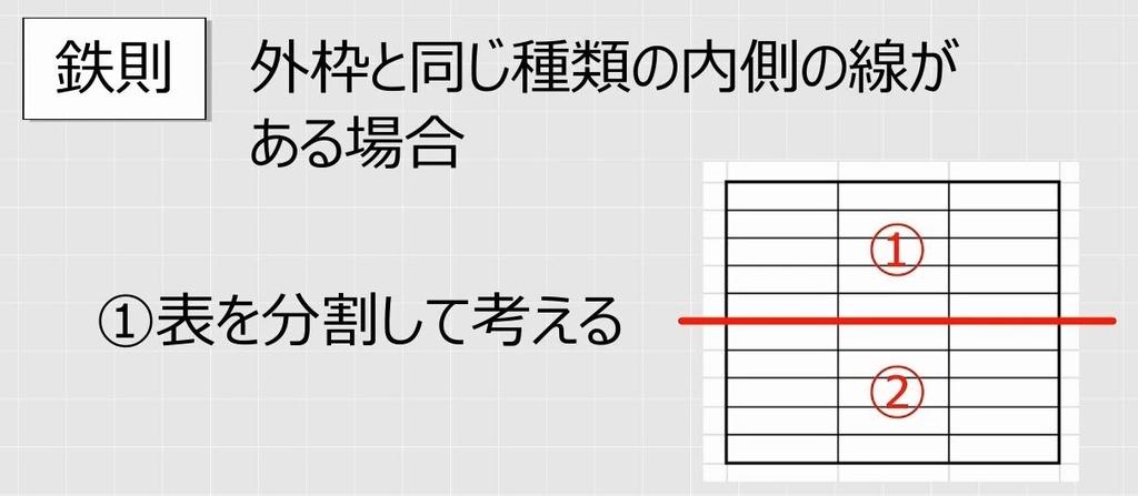 f:id:waenavi:20190121170853j:plain