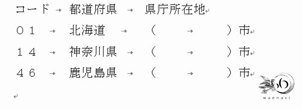 f:id:waenavi:20190126174451j:plain