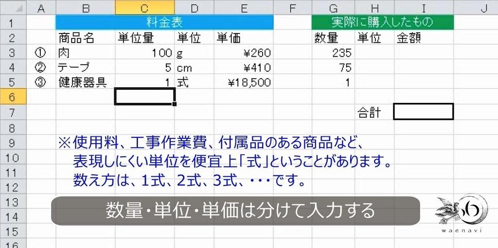 f:id:waenavi:20190130175326j:plain