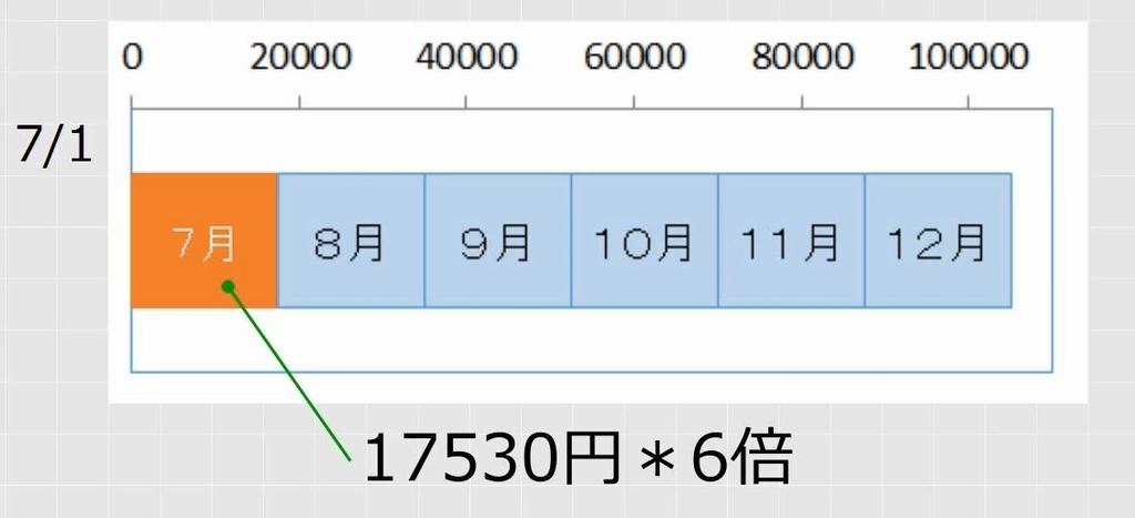 f:id:waenavi:20190130181245j:plain