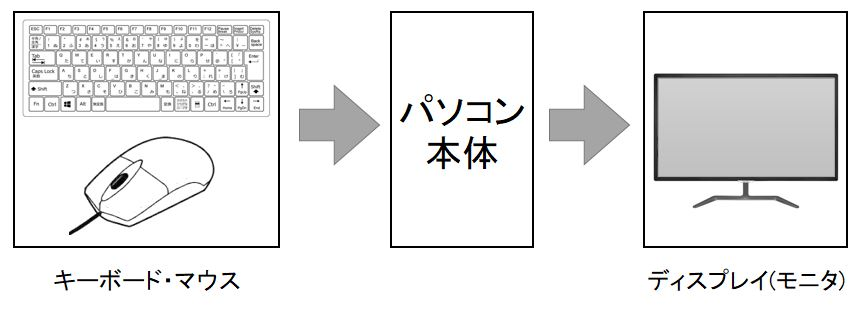 f:id:waenavi:20190206164058j:plain