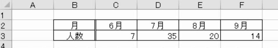f:id:waenavi:20190212222600j:plain