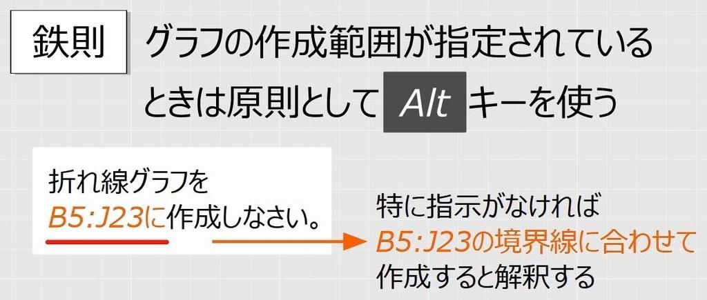 f:id:waenavi:20190213062501j:plain