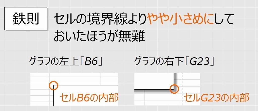 f:id:waenavi:20190213064519j:plain