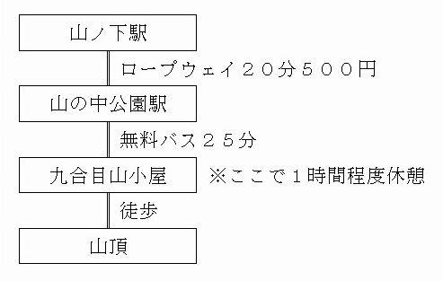 f:id:waenavi:20190223112111j:plain