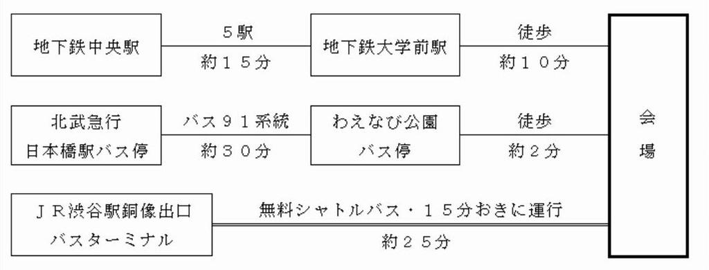 f:id:waenavi:20190223134045j:plain