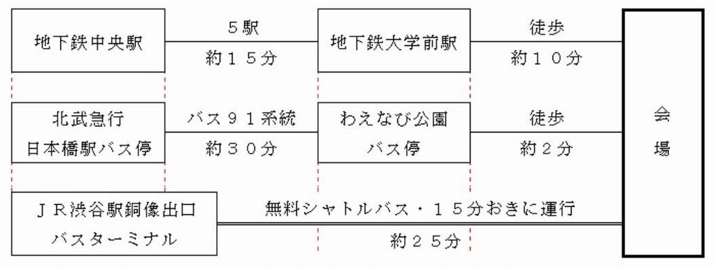 f:id:waenavi:20190223153948j:plain
