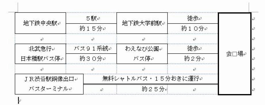 f:id:waenavi:20190223154034j:plain