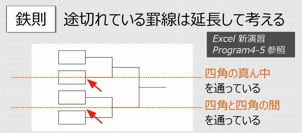 f:id:waenavi:20190306122651j:plain