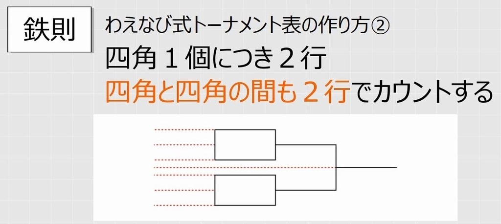 f:id:waenavi:20190306122654j:plain