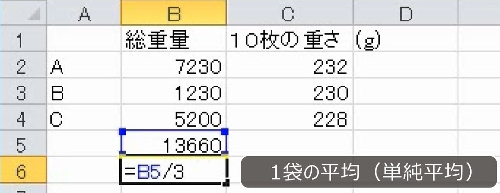 f:id:waenavi:20190310192603j:plain
