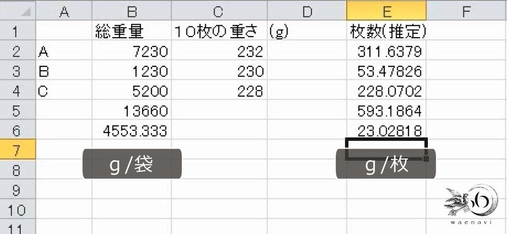 f:id:waenavi:20190310192620j:plain