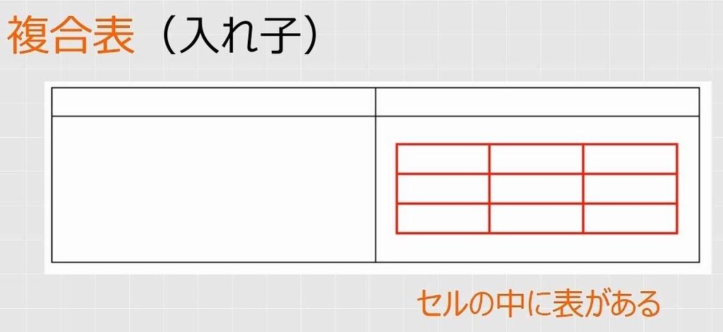 f:id:waenavi:20190311220356j:plain