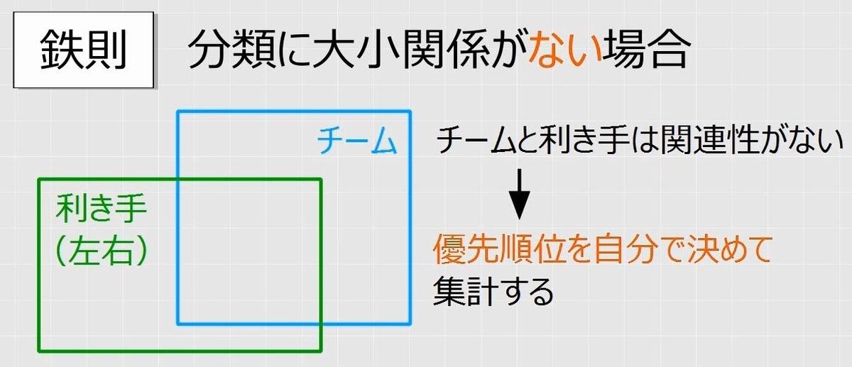 f:id:waenavi:20190406001301j:plain