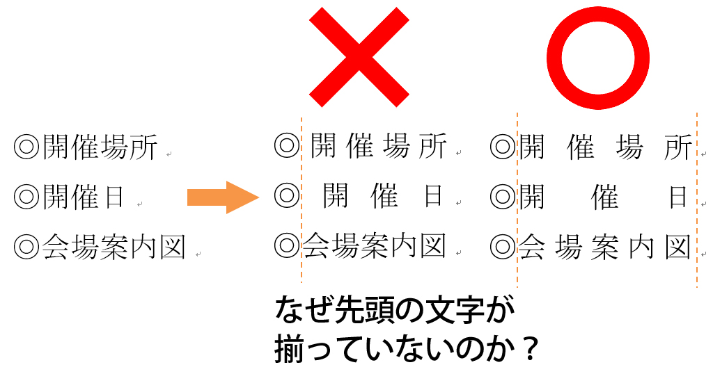 f:id:waenavi:20190408135821j:plain