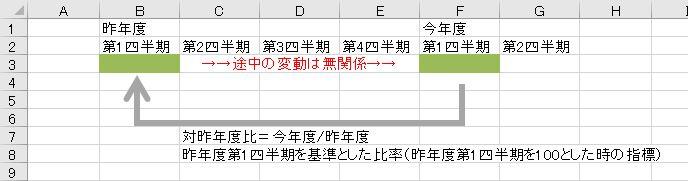 f:id:waenavi:20190410184834j:plain