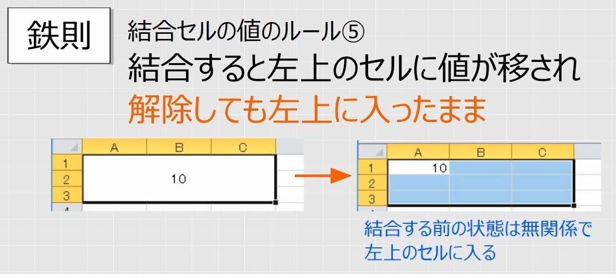 f:id:waenavi:20190411031657j:plain
