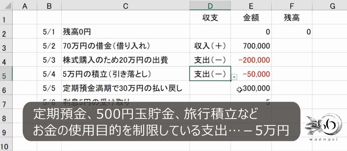 f:id:waenavi:20190419084101j:plain