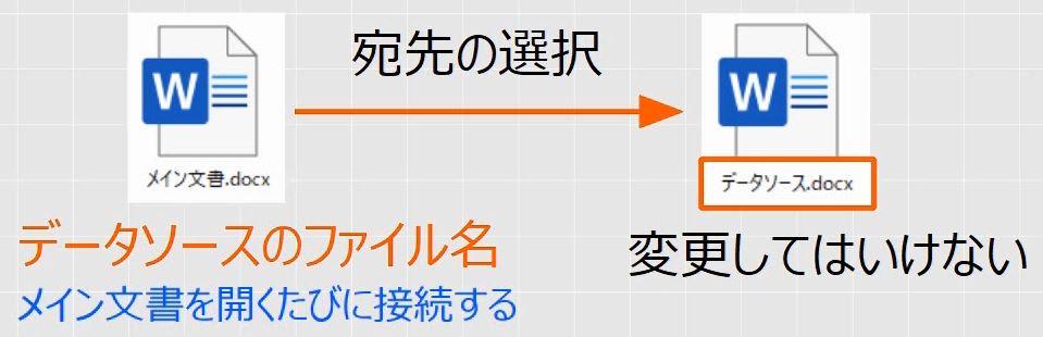 f:id:waenavi:20190521205518j:plain