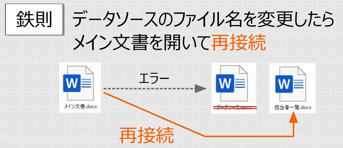 f:id:waenavi:20190521205522j:plain