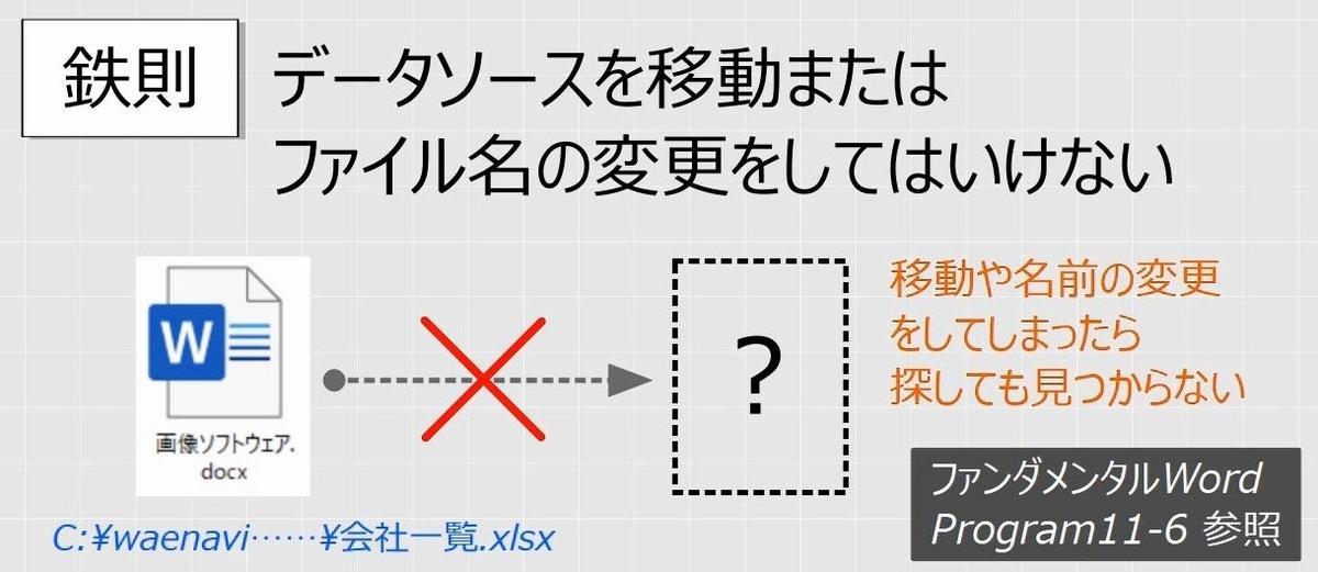 f:id:waenavi:20190521212318j:plain