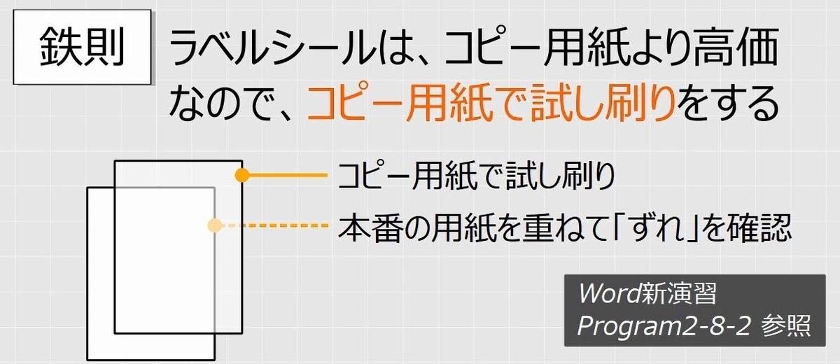 f:id:waenavi:20190528021820j:plain