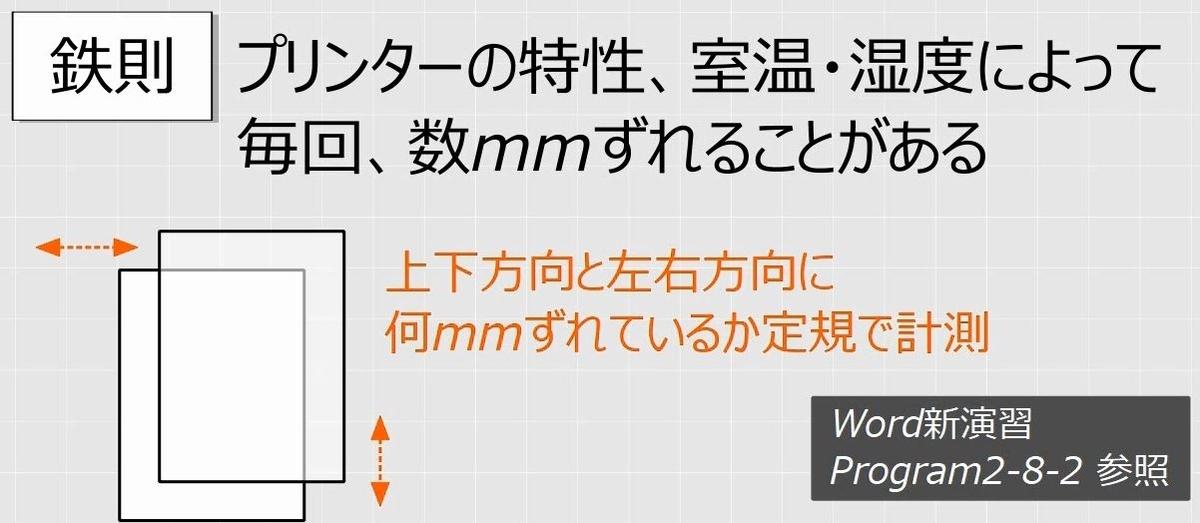 f:id:waenavi:20190528021823j:plain